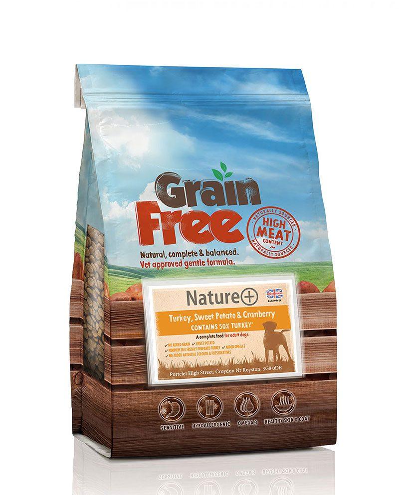 Grain Free- Dog-Food-Turkey