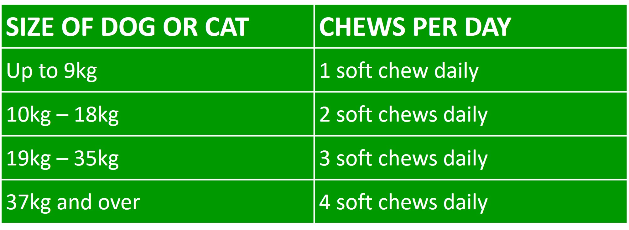 digestive probiotic chews