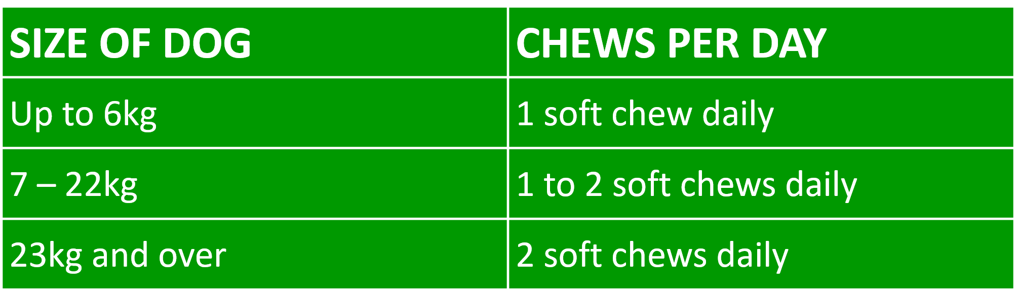 urinary care soft chews feeding guide